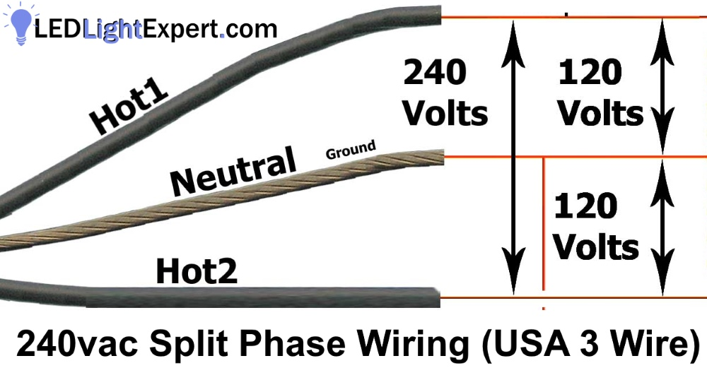 240 Volt 3 wire (split phase) Ballast Bypass Wiring | 120vac Led Lights 3 Wire Diagram |  | LED Light Expert