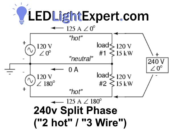 240 Volt 3 wire (split phase) Ballast Bypass Wiring LED Light Expert