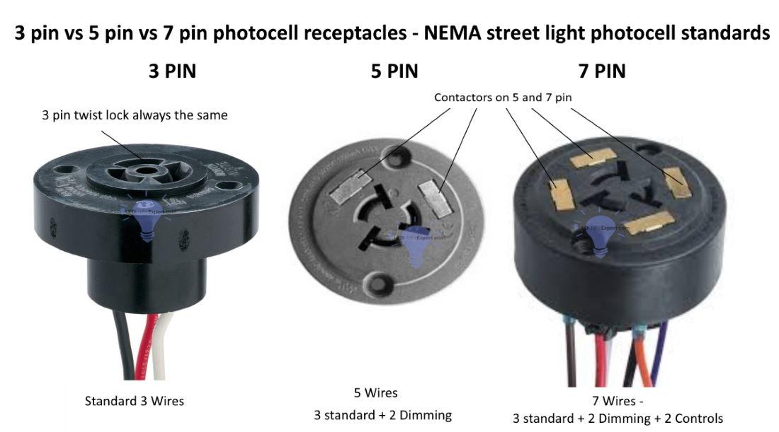 3 PIN VS 5 PIN VS 7 PIN PHOTOCELL RECEPTACLES - NEMA STREET LIGHT PHOTOCELL STANDARDS