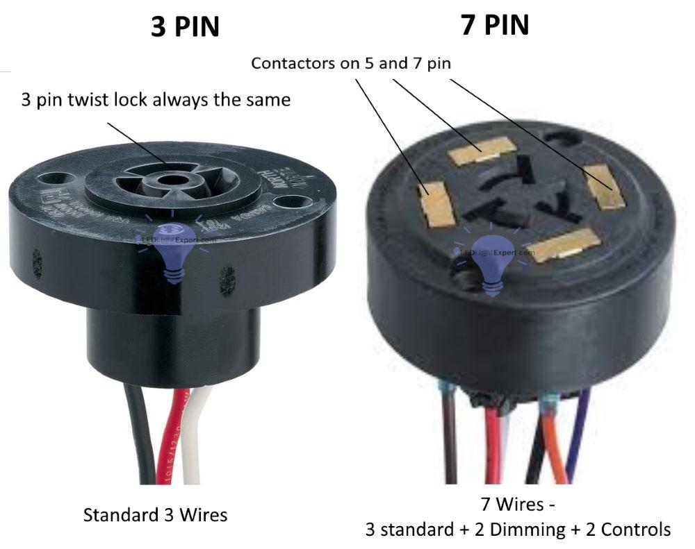 3 pin vs 7 pin