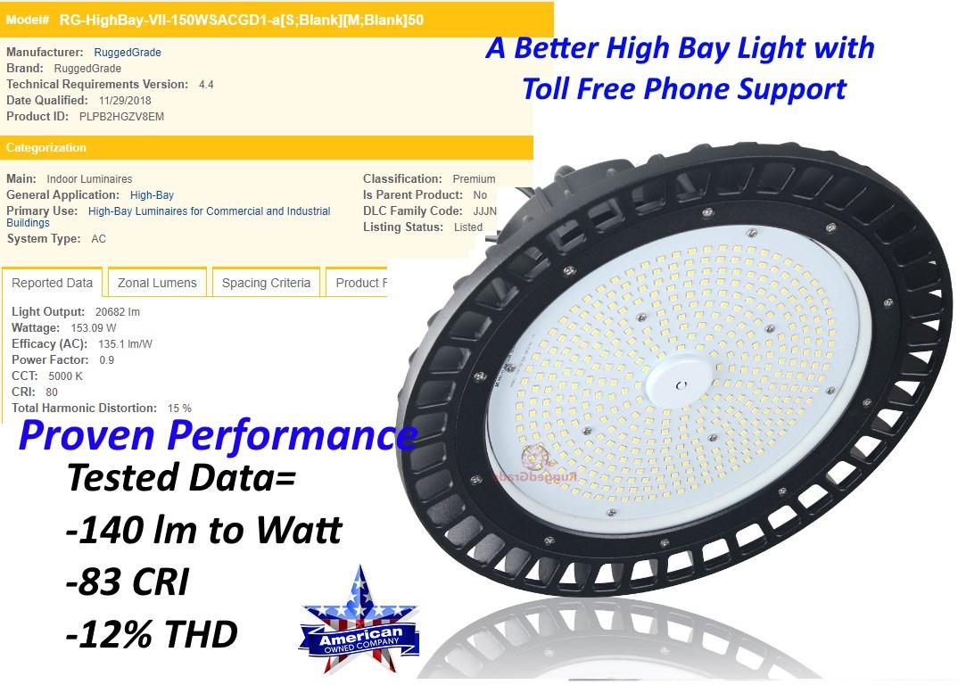5000 Kelvin DLC Listed UL 240 Watt UFO LED High Bay 36000 Lm 480 volt