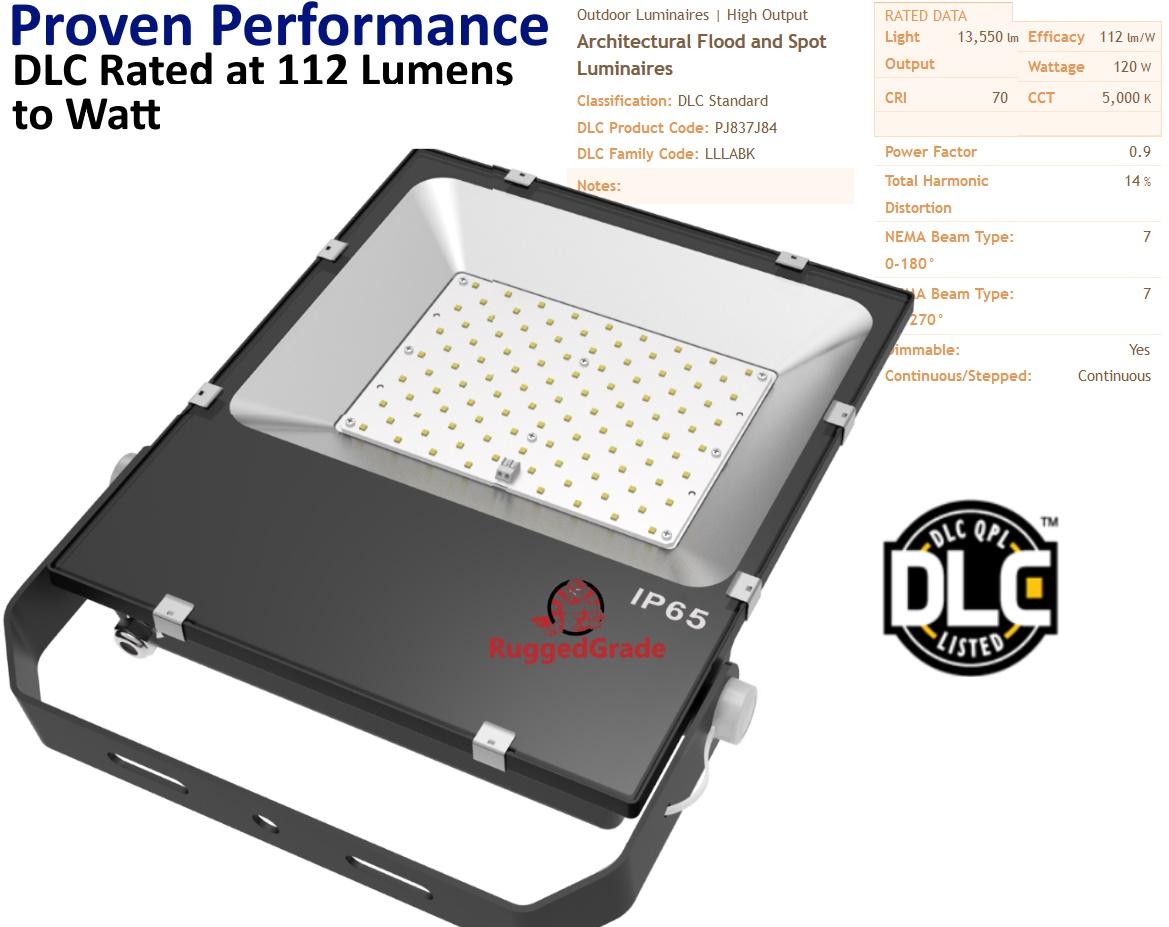 4120 lumen led flood light 40 watt industrial series led quick view aloadofball Image collections