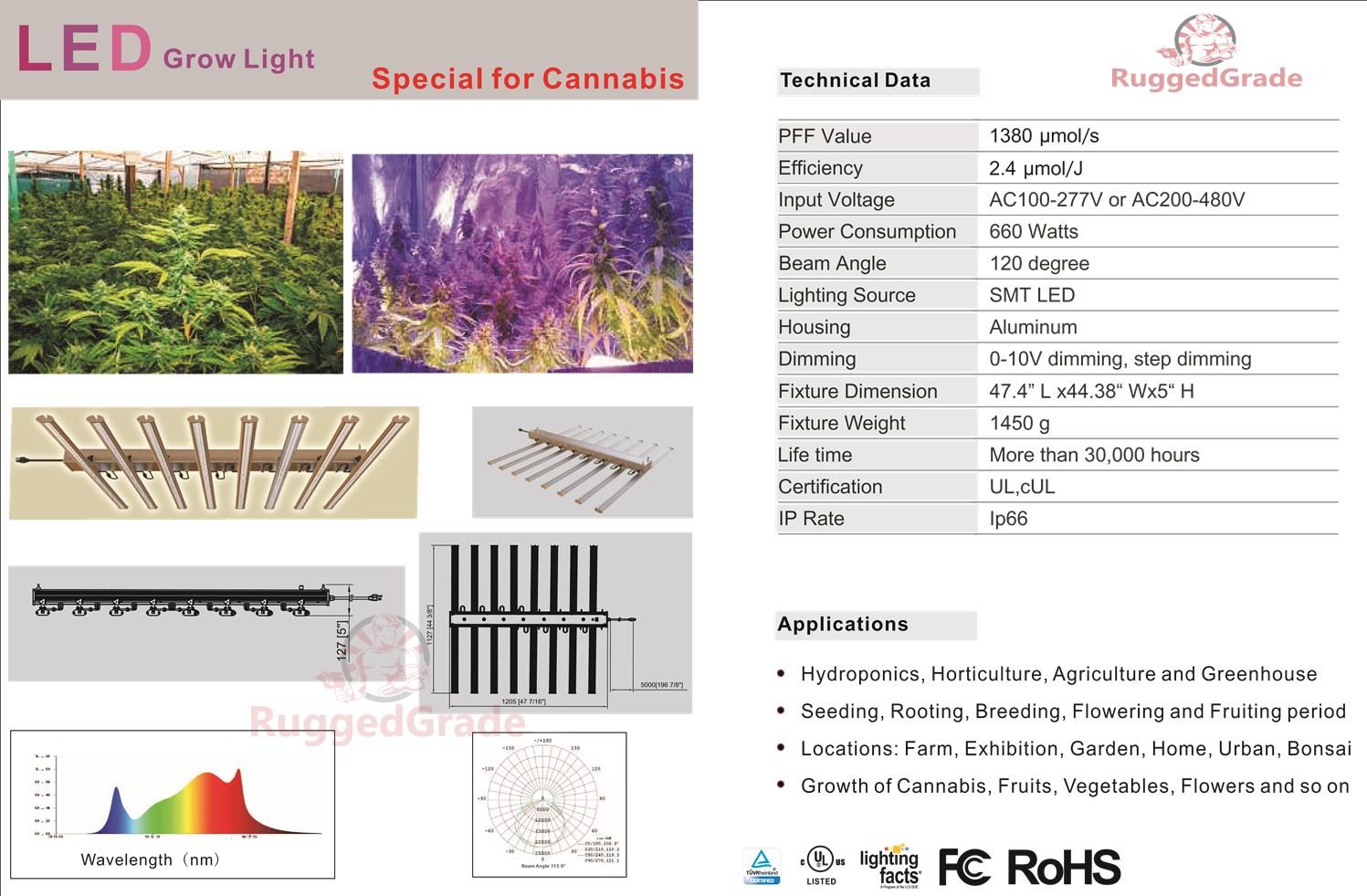 660 Watt Led Grow Light Cannabismax Designed For