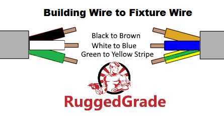 Brown Wire, Blue Wire and Green Stripe Wire-what are these? Which is black  and hot and which is white?LED Light Expert