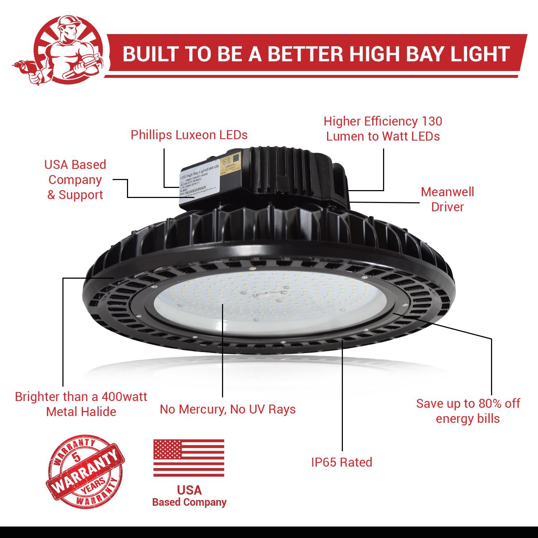 150 Watt LED High Bay UFO Rigel Series Lights